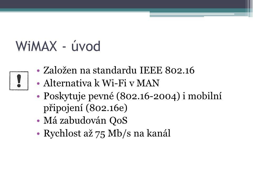 WiMAX - úvod Založen na standardu IEEE 802.16 Alternativa k Wi-Fi v MAN Poskytuje pevné (802.16-2004) i mobilní připojení (802.16e) Má zabudován QoS Rychlost až 75 Mb/s na kanál