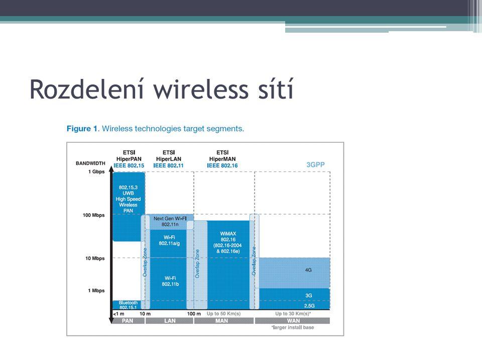 Rozdelení wireless sítí