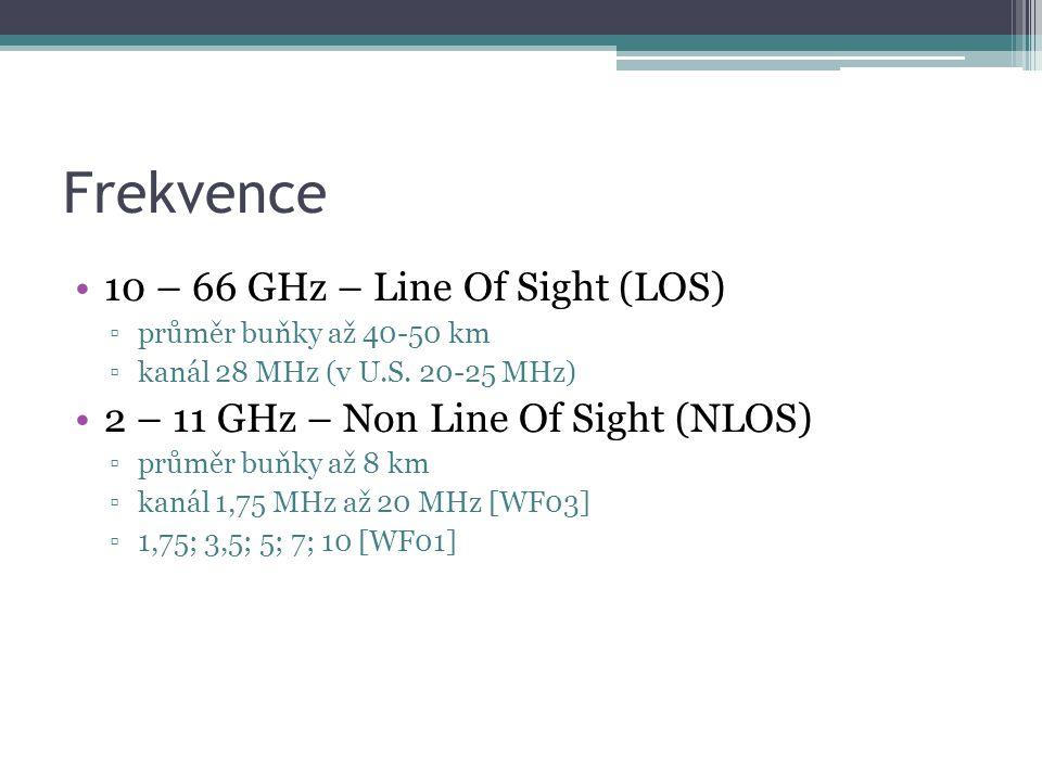 Frekvence 10 – 66 GHz – Line Of Sight (LOS) ▫průměr buňky až 40-50 km ▫kanál 28 MHz (v U.S.