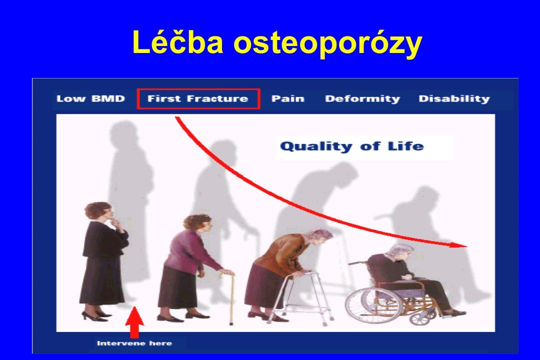 Léčba osteoporózy