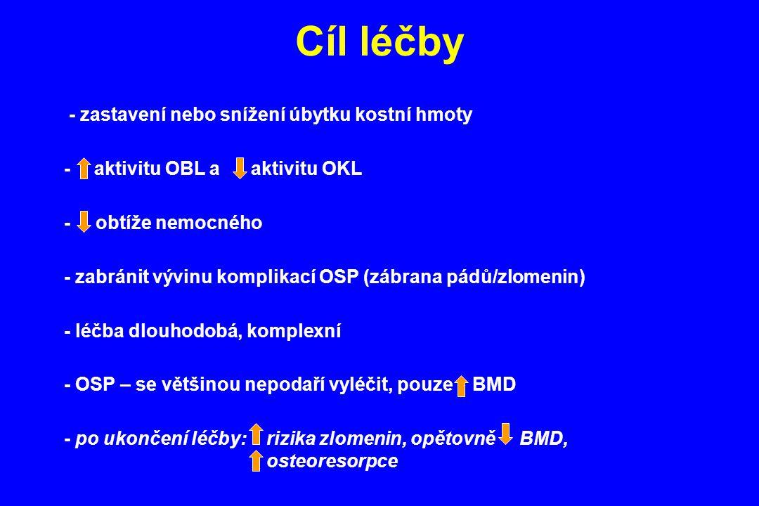 Cíl léčby - zastavení nebo snížení úbytku kostní hmoty - aktivitu OBL a aktivitu OKL - obtíže nemocného - zabránit vývinu komplikací OSP (zábrana pádů