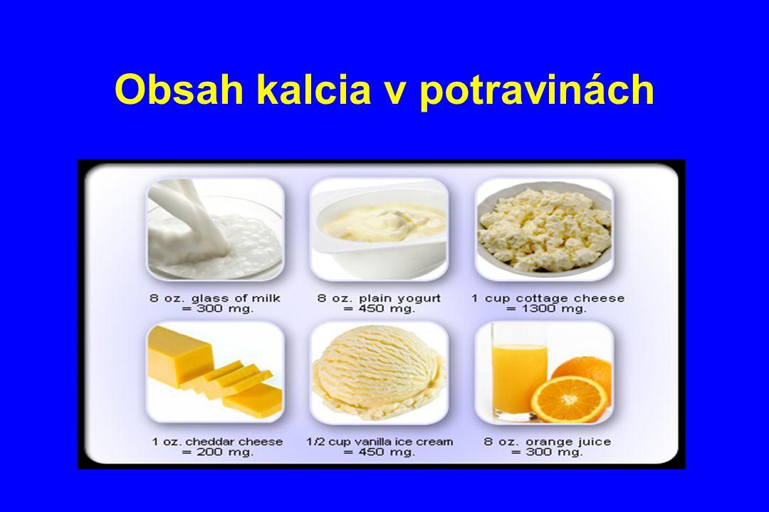 Obsah kalcia v potravinách