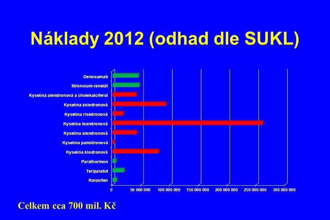 Náklady 2012 (odhad dle SUKL) Celkem cca 700 mil. Kč