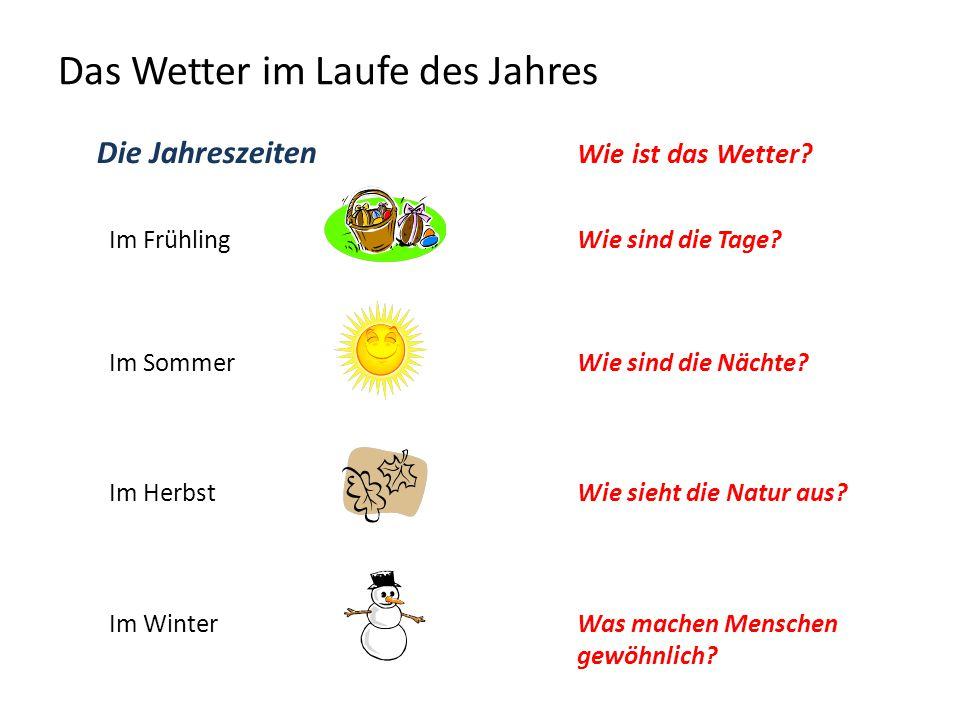 Das Wetter im Laufe des Jahres Die Jahreszeiten Wie ist das Wetter? Im FrühlingWie sind die Tage? Im SommerWie sind die Nächte? Im HerbstWie sieht die