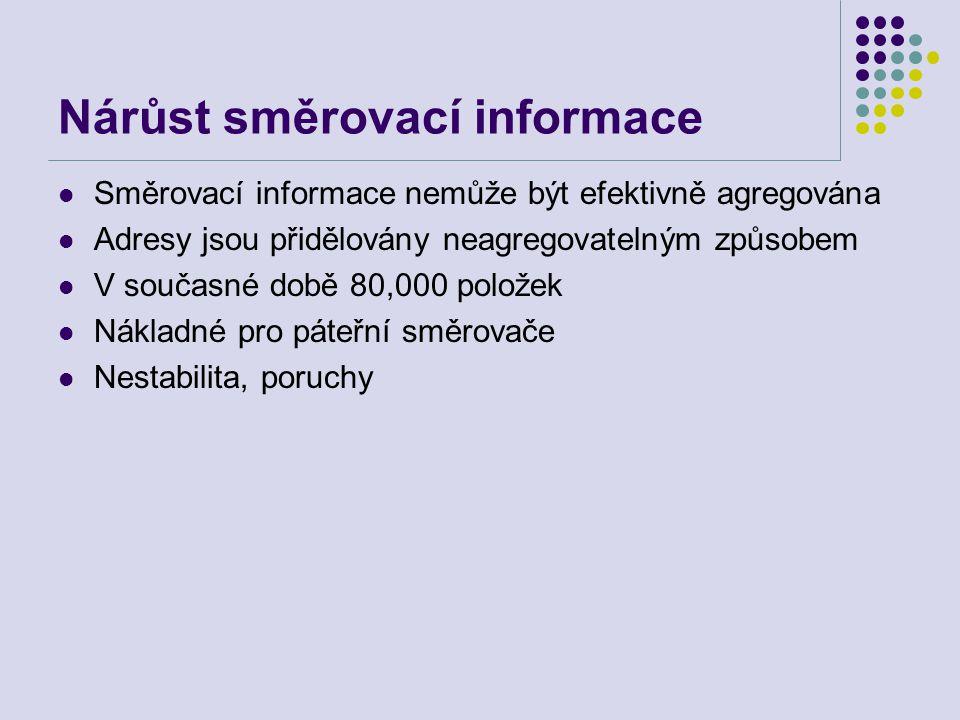 Nárůst směrovací informace Směrovací informace nemůže být efektivně agregována Adresy jsou přidělovány neagregovatelným způsobem V současné době 80,000 položek Nákladné pro páteřní směrovače Nestabilita, poruchy