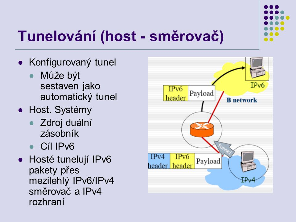 Tunelování (host - směrovač) Konfigurovaný tunel Může být sestaven jako automatický tunel Host. Systémy Zdroj duální zásobník Cíl IPv6 Hosté tunelují