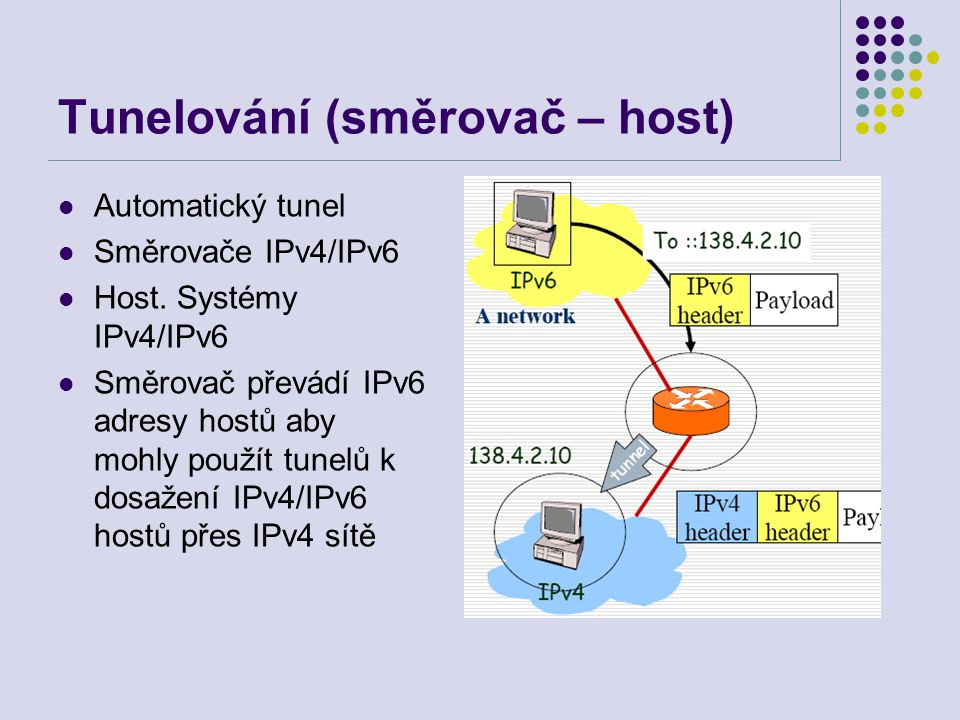 Tunelování (směrovač – host) Automatický tunel Směrovače IPv4/IPv6 Host. Systémy IPv4/IPv6 Směrovač převádí IPv6 adresy hostů aby mohly použít tunelů