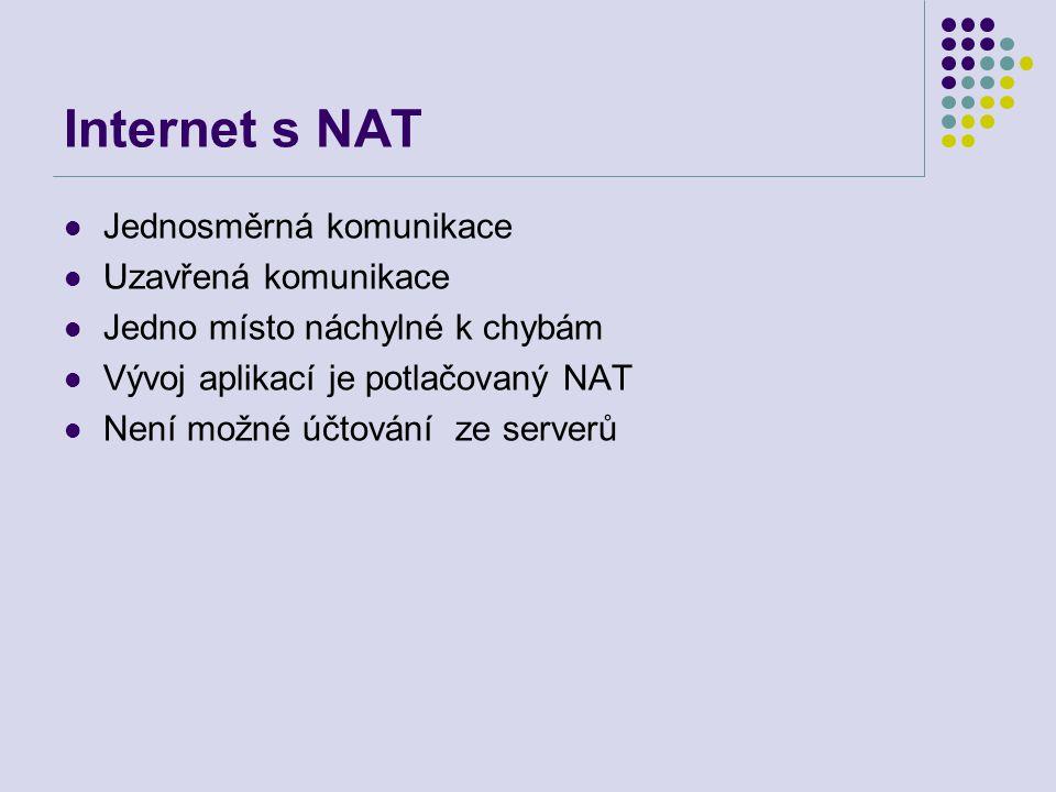 Internet s NAT Jednosměrná komunikace Uzavřená komunikace Jedno místo náchylné k chybám Vývoj aplikací je potlačovaný NAT Není možné účtování ze serve