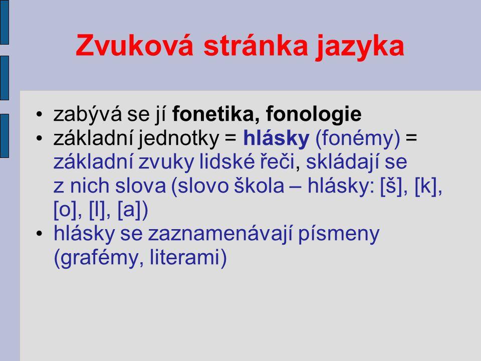 Soustava českých hlásek Samohlásky (vokály) – jsou to tóny (lze je vyzpívat), jsou libozvučné V češtině máme: 10 fonémů: 5 krátkých (a, e, i, o,u), 5 dlouhých (á, é, í, ó, ú) 14 grafémů (a,e, i, o, u, á, é, í, ó, ú, + y, ý, ů, ě) dvojhlásky: ou (slova domácí: mouka, louka aj.) au (citoslovce a slova přejatá – auto, aura aj.) eu (slova přejatá- eufonie, pseudonym aj.)