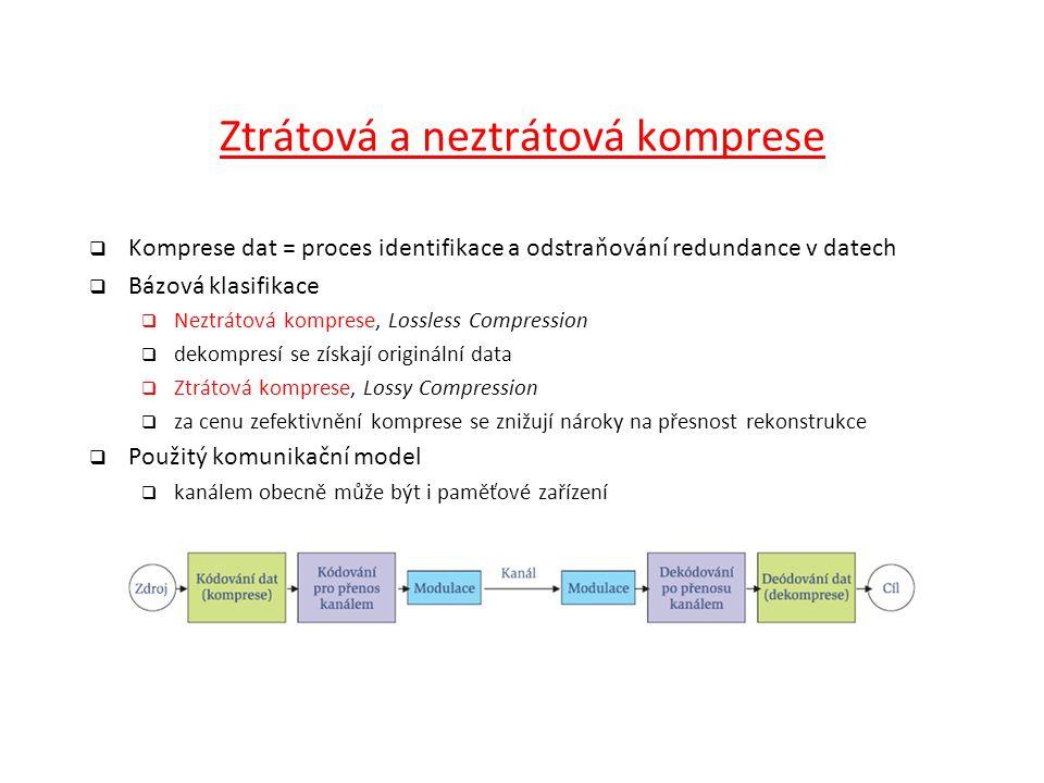 Ztrátová a neztrátová komprese  Komprese dat = proces identifikace a odstraňování redundance v datech  Bázová klasifikace  Neztrátová komprese, Los