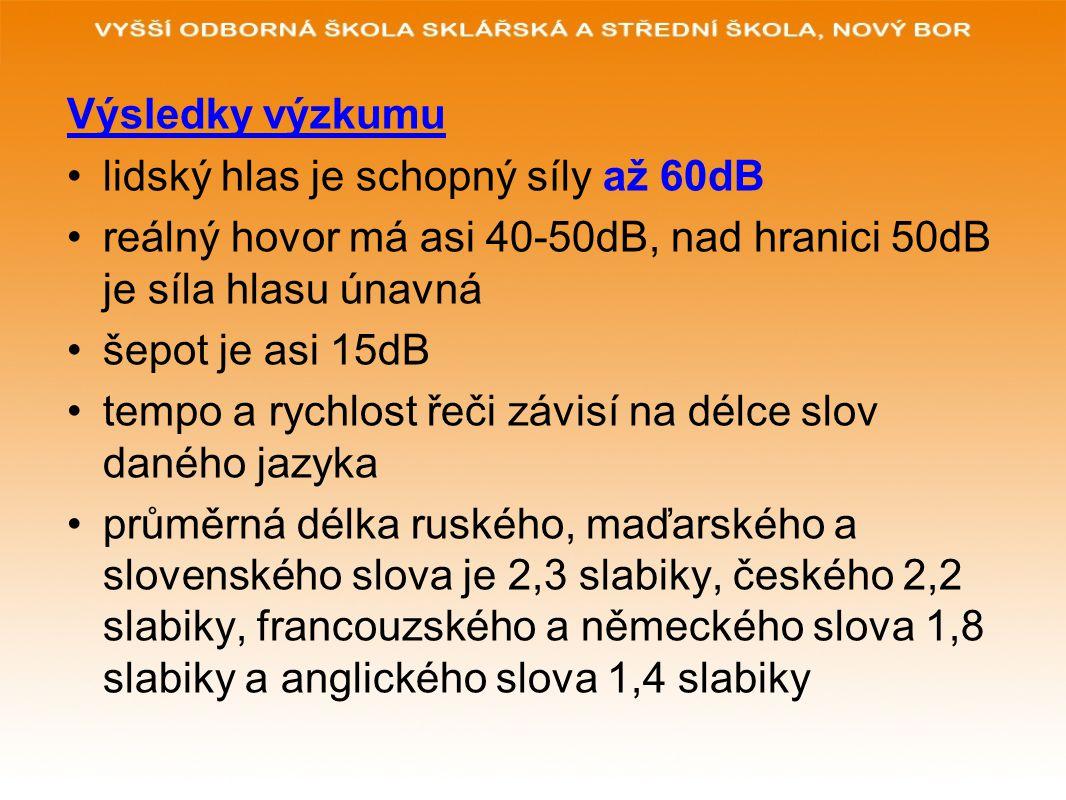 Výsledky výzkumu lidský hlas je schopný síly až 60dB reálný hovor má asi 40-50dB, nad hranici 50dB je síla hlasu únavná šepot je asi 15dB tempo a rych