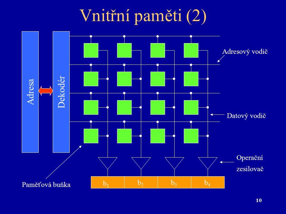 10 Vnitřní paměti (2) DekodérAdresa b1b1 b2b2 b3b3 b4b4 Operační zesilovač Datový vodič Adresový vodič Paměťová buňka