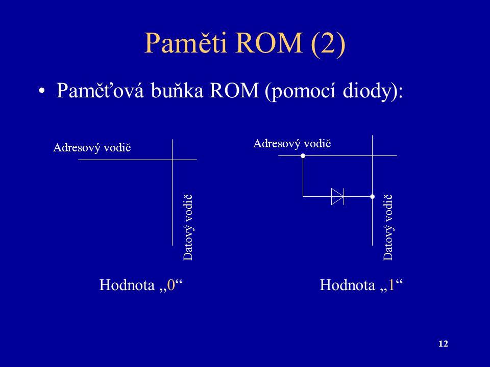 """12 Paměti ROM (2) Paměťová buňka ROM (pomocí diody): Hodnota """"0""""Hodnota """"1"""" Adresový vodič Datový vodič"""