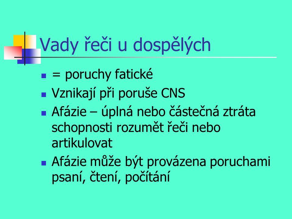 Zdroj PAULÍKOVÁ, Phdr.Lea. Psychologie pro tebe.