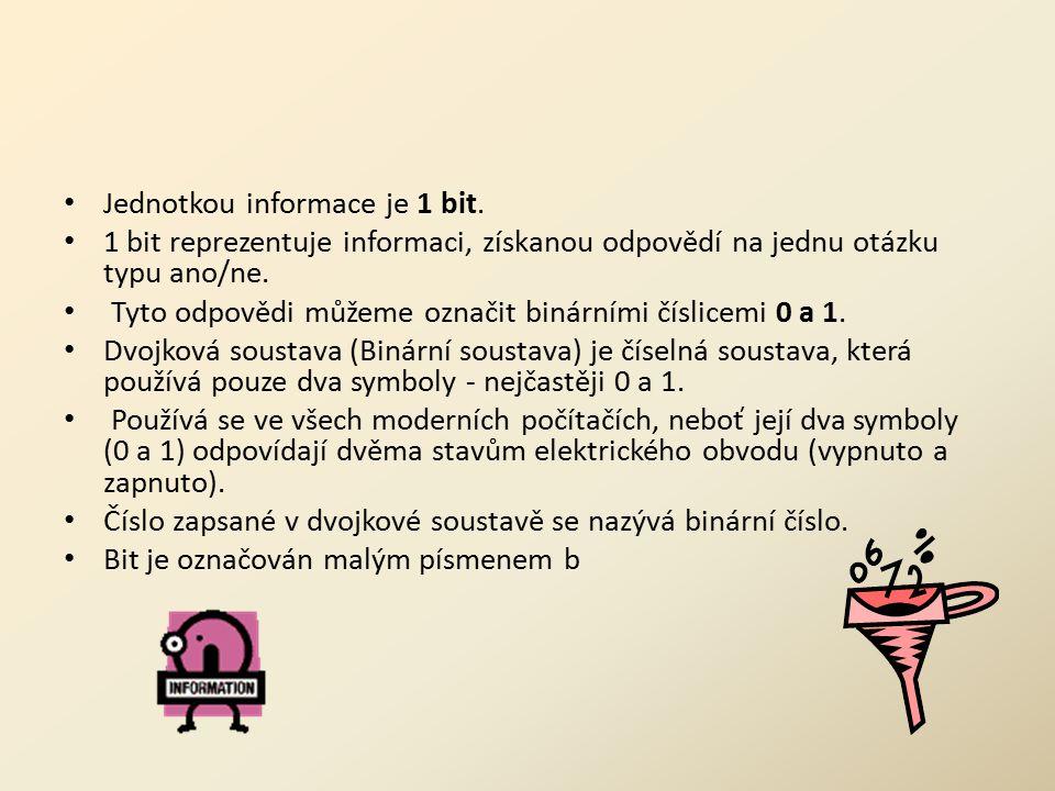 Byte Bajt, původním anglickým zápisem byte (zřídka také slabika - 1 počítačové slovo) je jednotka množství dat v informatice, zpravidla označuje osm bitů, tzn.