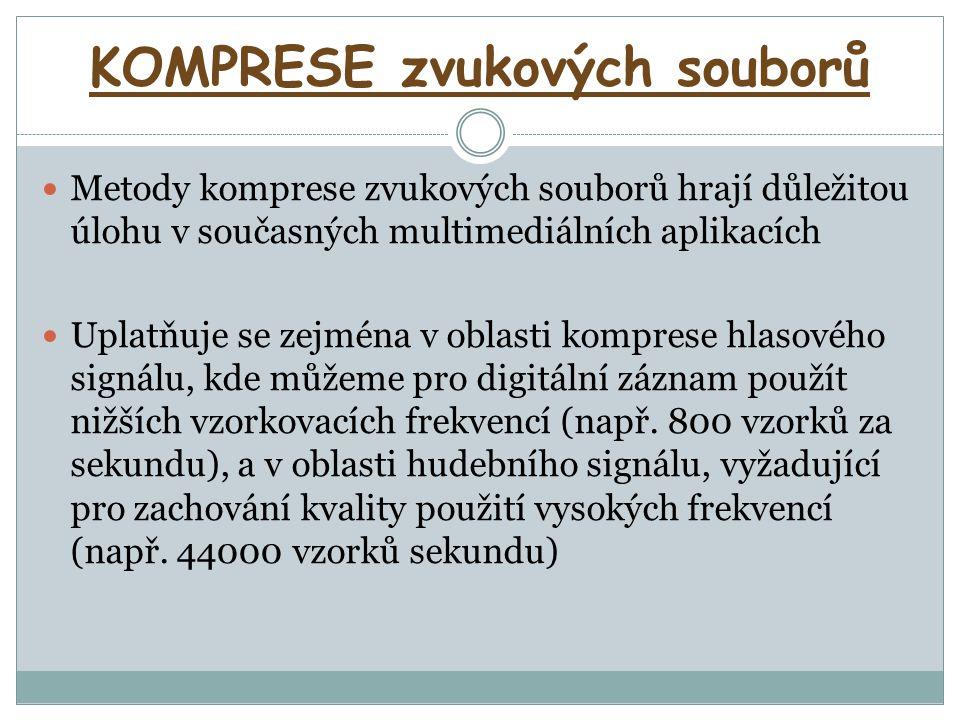 KOMPRESE zvukových souborů Metody komprese zvukových souborů hrají důležitou úlohu v současných multimediálních aplikacích Uplatňuje se zejména v oblasti komprese hlasového signálu, kde můžeme pro digitální záznam použít nižších vzorkovacích frekvencí (např.