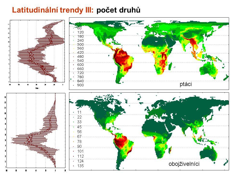 ptáci obojživelníci Latitudinální trendy III: počet druhů