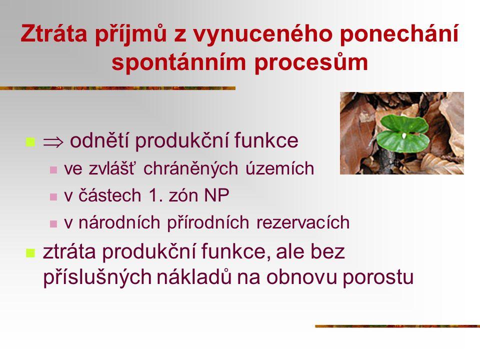 Ztráta příjmů z vynuceného ponechání spontánním procesům  odnětí produkční funkce ve zvlášť chráněných územích v částech 1. zón NP v národních přírod