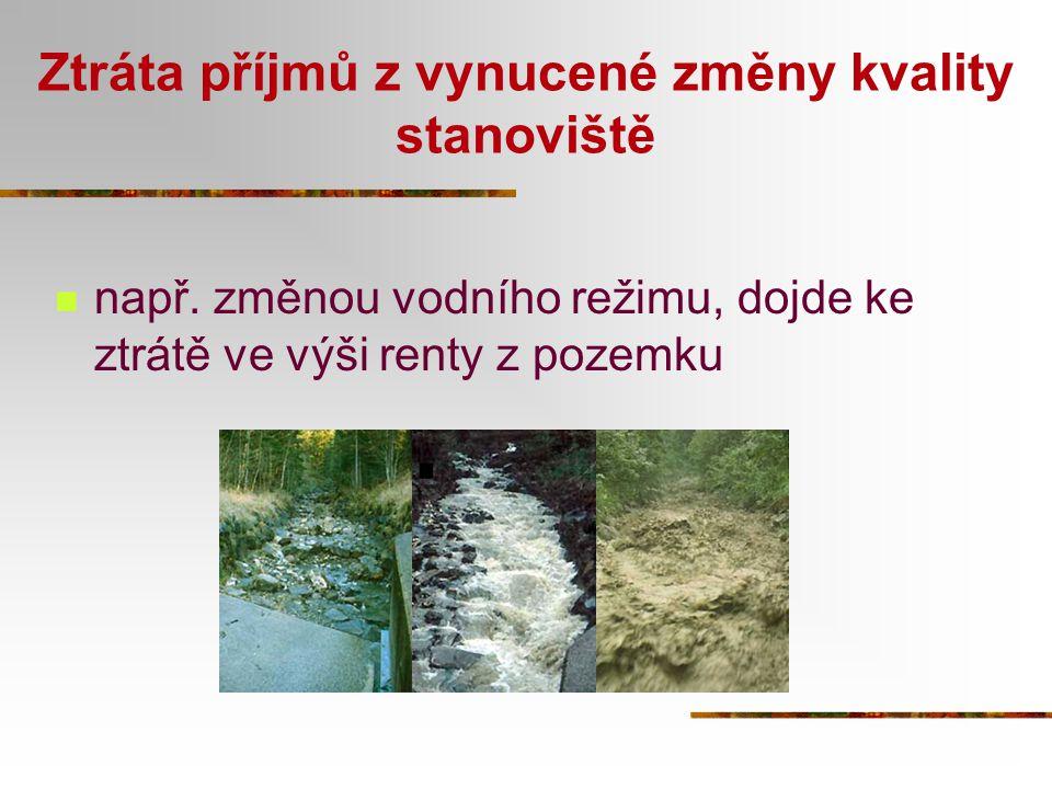 Ztráta příjmů z vynucené změny kvality stanoviště např. změnou vodního režimu, dojde ke ztrátě ve výši renty z pozemku