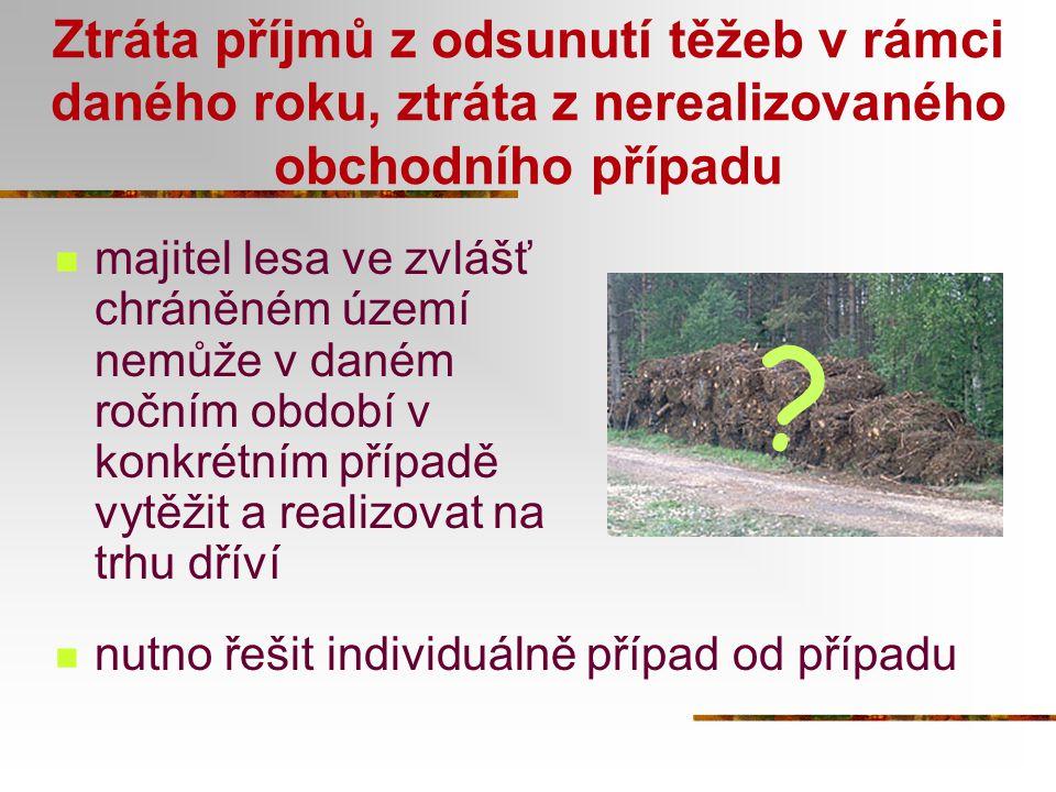 Ztráta příjmů z odsunutí těžeb v rámci daného roku, ztráta z nerealizovaného obchodního případu majitel lesa ve zvlášť chráněném území nemůže v daném