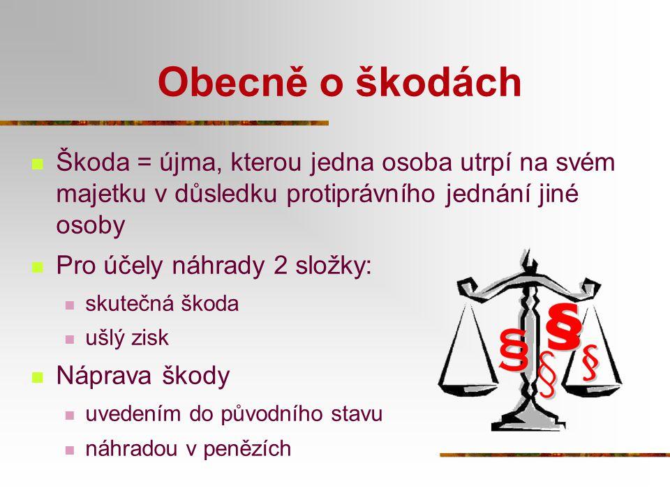 Obecně o škodách Škoda = újma, kterou jedna osoba utrpí na svém majetku v důsledku protiprávního jednání jiné osoby Pro účely náhrady 2 složky: skuteč