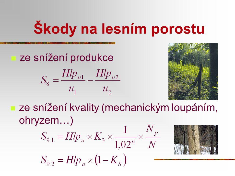 Škody na lesním porostu ze snížení produkce ze snížení kvality (mechanickým loupáním, ohryzem…)