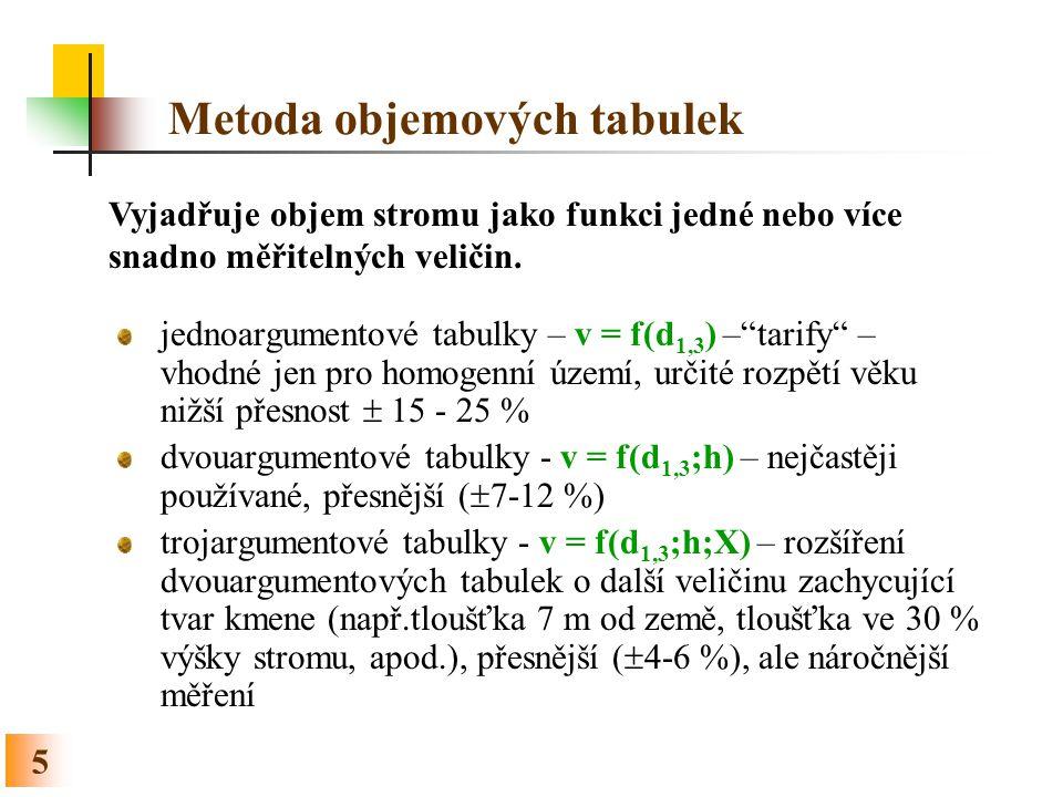 """5 Metoda objemových tabulek jednoargumentové tabulky – v = f(d 1,3 ) –""""tarify"""" – vhodné jen pro homogenní území, určité rozpětí věku nižší přesnost """