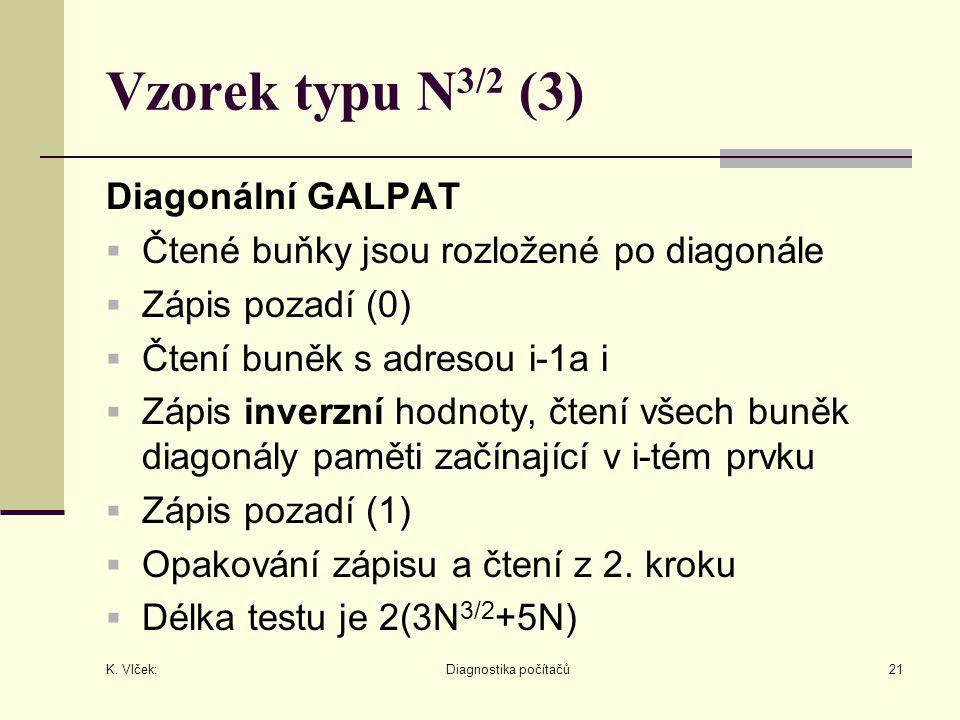 K. Vlček: Diagnostika počítačů21 Vzorek typu N 3/2 (3) Diagonální GALPAT  Čtené buňky jsou rozložené po diagonále  Zápis pozadí (0)  Čtení buněk s