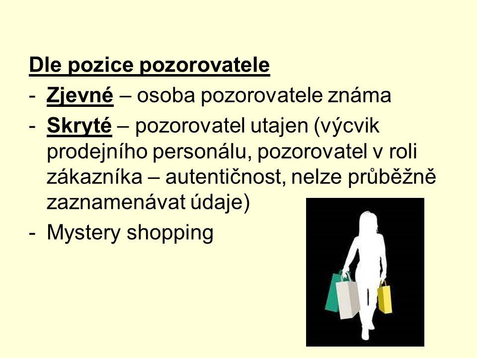 Dle pozice pozorovatele -Zjevné – osoba pozorovatele známa -Skryté – pozorovatel utajen (výcvik prodejního personálu, pozorovatel v roli zákazníka – autentičnost, nelze průběžně zaznamenávat údaje) -Mystery shopping
