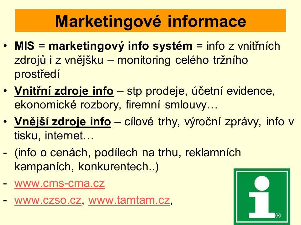 Marketingové informace MIS = marketingový info systém = info z vnitřních zdrojů i z vnějšku – monitoring celého tržního prostředí Vnitřní zdroje info – stp prodeje, účetní evidence, ekonomické rozbory, firemní smlouvy… Vnější zdroje info – cílové trhy, výroční zprávy, info v tisku, internet… -(info o cenách, podílech na trhu, reklamních kampaních, konkurentech..) -www.cms-cma.czwww.cms-cma.cz -www.czso.cz, www.tamtam.cz,www.czso.czwww.tamtam.cz