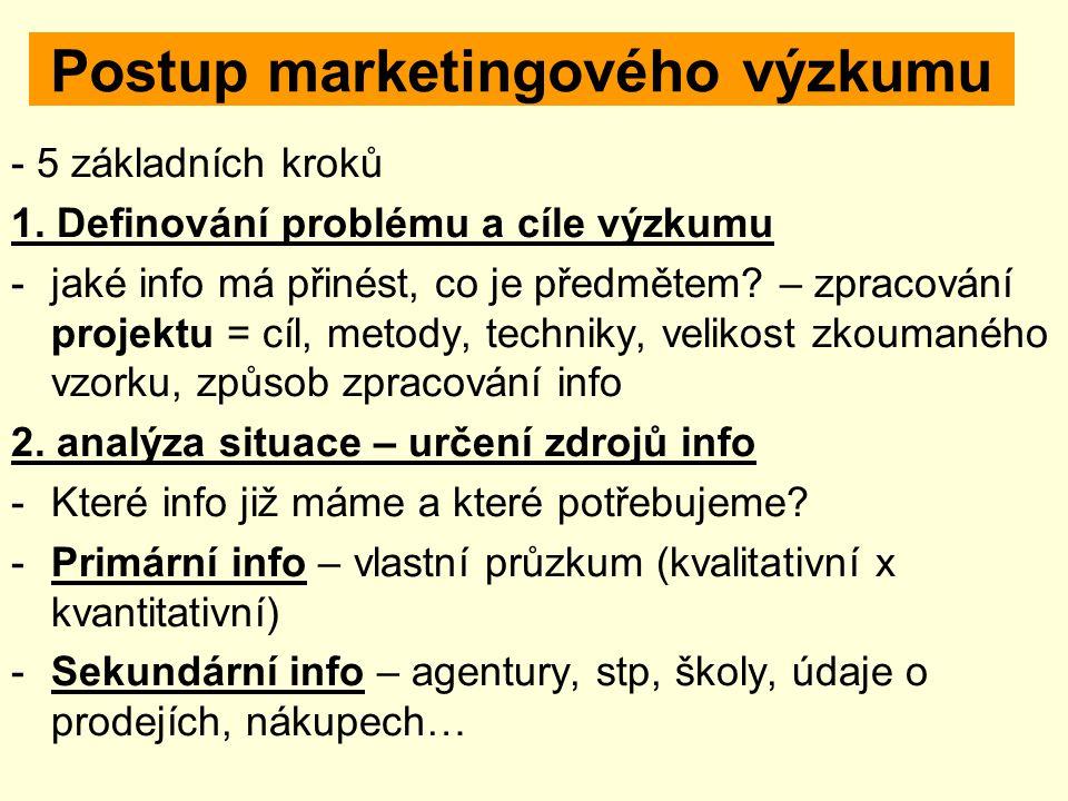 Postup marketingového výzkumu - 5 základních kroků 1. Definování problému a cíle výzkumu -jaké info má přinést, co je předmětem? – zpracování projektu