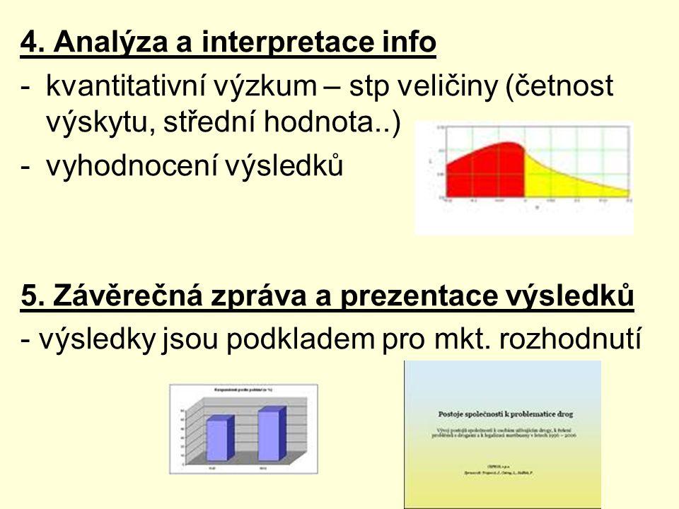 4. Analýza a interpretace info -kvantitativní výzkum – stp veličiny (četnost výskytu, střední hodnota..) -vyhodnocení výsledků 5. Závěrečná zpráva a p