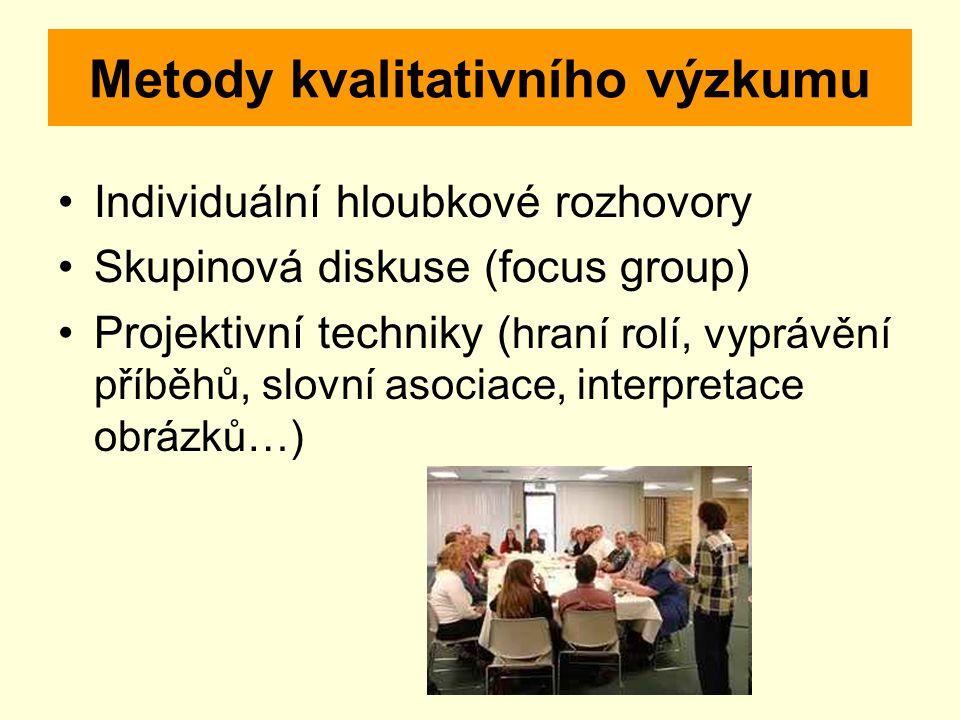 Metody kvalitativního výzkumu Individuální hloubkové rozhovory Skupinová diskuse (focus group) Projektivní techniky ( hraní rolí, vyprávění příběhů, slovní asociace, interpretace obrázků…)