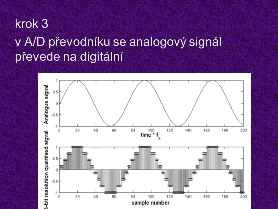 krok 3 v A/D převodníku se analogový signál převede na digitální