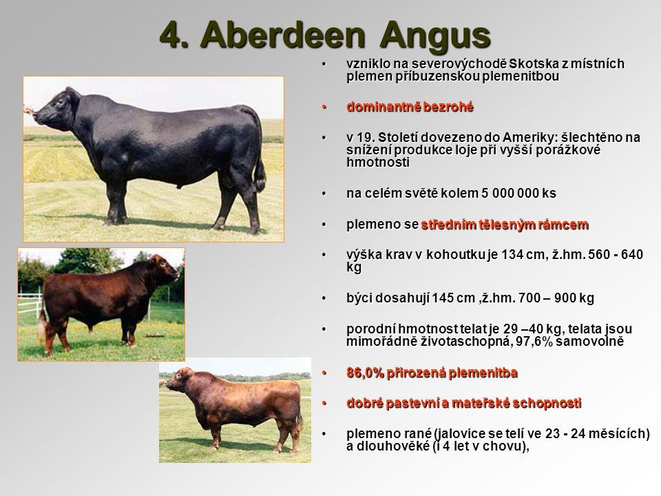 Aberdeen Angus dominantní je černá barva a bezrohost, recesivní červené – red zbarvenídominantní je černá barva a bezrohost, recesivní červené – red zbarvení charakteristický je taky výrazný mezirožní valcharakteristický je taky výrazný mezirožní val ke 30.9.2003 v ČR 4516 ks v 92 chovechke 30.9.2003 v ČR 4516 ks v 92 chovech masná užitkovostmasná užitkovost porážková hmotnost : ve 14 - 15 měsících při 450 kgporážková hmotnost : ve 14 - 15 měsících při 450 kg jatečná výtěžnost : 56 %jatečná výtěžnost : 56 % hmotnost ve 120 dnech :hmotnost ve 120 dnech : –býci 164,5 kg, jalovice 152,2 kg hmotnost ve 210 dnech :hmotnost ve 210 dnech : –býci 253,7 kg, jalovice 232 kg