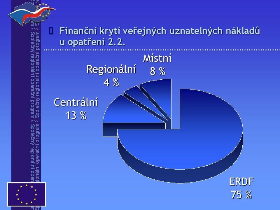 Regionální 4 % Místní 8 % ERDF 75 % Centrální 13 % Finanční krytí veřejných uznatelných nákladů u opatření 2.2.