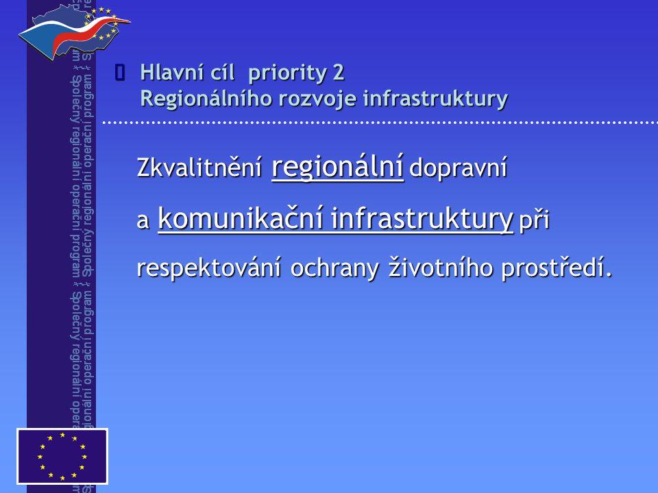 Hlavní cíl priority 2 Regionálního rozvoje infrastruktury  Zkvalitnění regionální dopravní a komunikační infrastruktury při respektování ochrany životního prostředí.