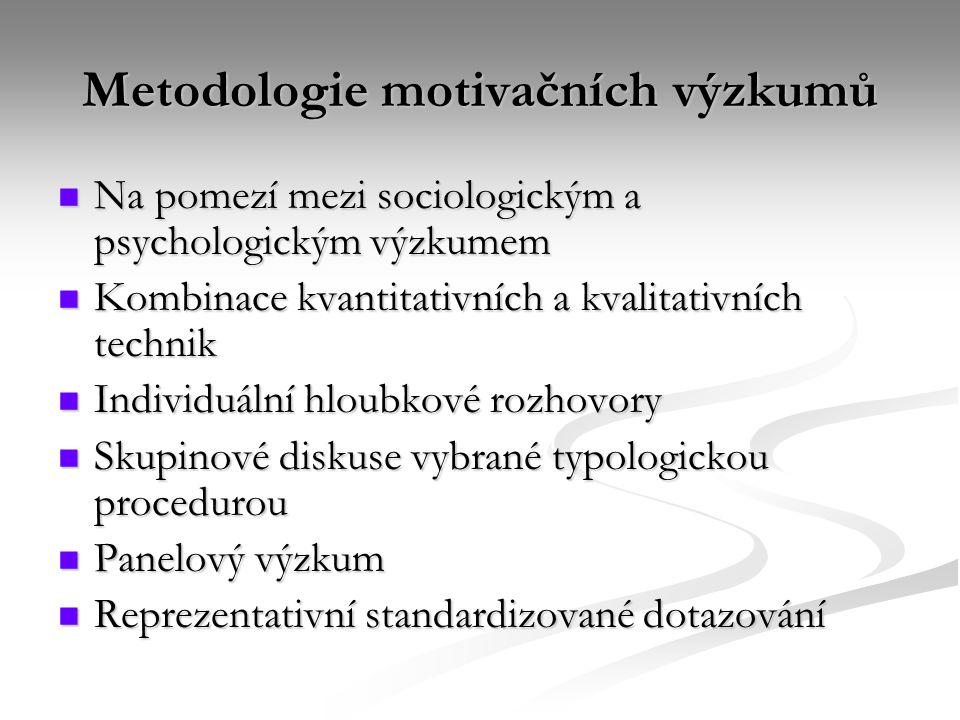 Metodologie motivačních výzkumů Na pomezí mezi sociologickým a psychologickým výzkumem Na pomezí mezi sociologickým a psychologickým výzkumem Kombinace kvantitativních a kvalitativních technik Kombinace kvantitativních a kvalitativních technik Individuální hloubkové rozhovory Individuální hloubkové rozhovory Skupinové diskuse vybrané typologickou procedurou Skupinové diskuse vybrané typologickou procedurou Panelový výzkum Panelový výzkum Reprezentativní standardizované dotazování Reprezentativní standardizované dotazování