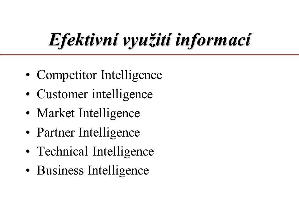 Efektivnívyužitíinformací Efektivní využití informací Competitor Intelligence Customer intelligence Market Intelligence Partner Intelligence Technical