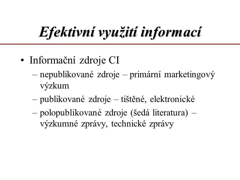 MýtyCI Mýty CI CI je špionáž – dodržování etické hranice SW pro Business Intelligence je zaveden automaticky – skladování a vyhledávání dat Získávání informací z novin a časopisů CI je drahá – poměr mezi náklady a výnosy Malé podniky nepotřebují CI CI potřebuje spoustu dat – data důležitá