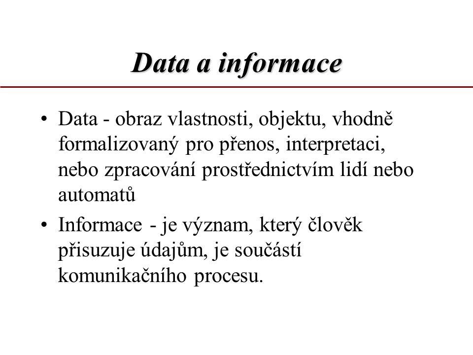 Rozděleníinformací Rozdělení informací Interní – o stavu objektu – výroba, finanční situace, personální otázky Externí – z vnějšího prostředí – o situaci na trhu, platné legislativě, výrobních technologiích Důvěryhodnost informací – pravdivost, spolehlivost, dostupnost