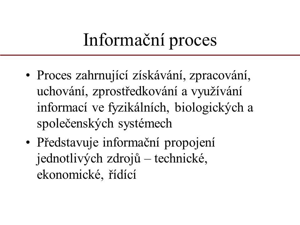 Řídící a řízený systém Subjekt řízení – vliv informace určující cílový stav, informace vytvářející program pro výkon funkce, informace o skutečném stavu Objekt řízení – informace o skutečném stavu, zdroje (suroviny, energie,…) Výsledný produkt funkce objektu řízení