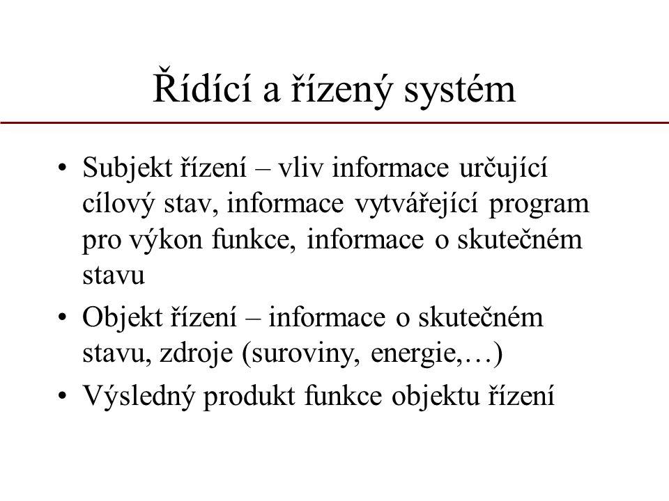 Řídící a řízený systém Subjekt řízení – vliv informace určující cílový stav, informace vytvářející program pro výkon funkce, informace o skutečném sta