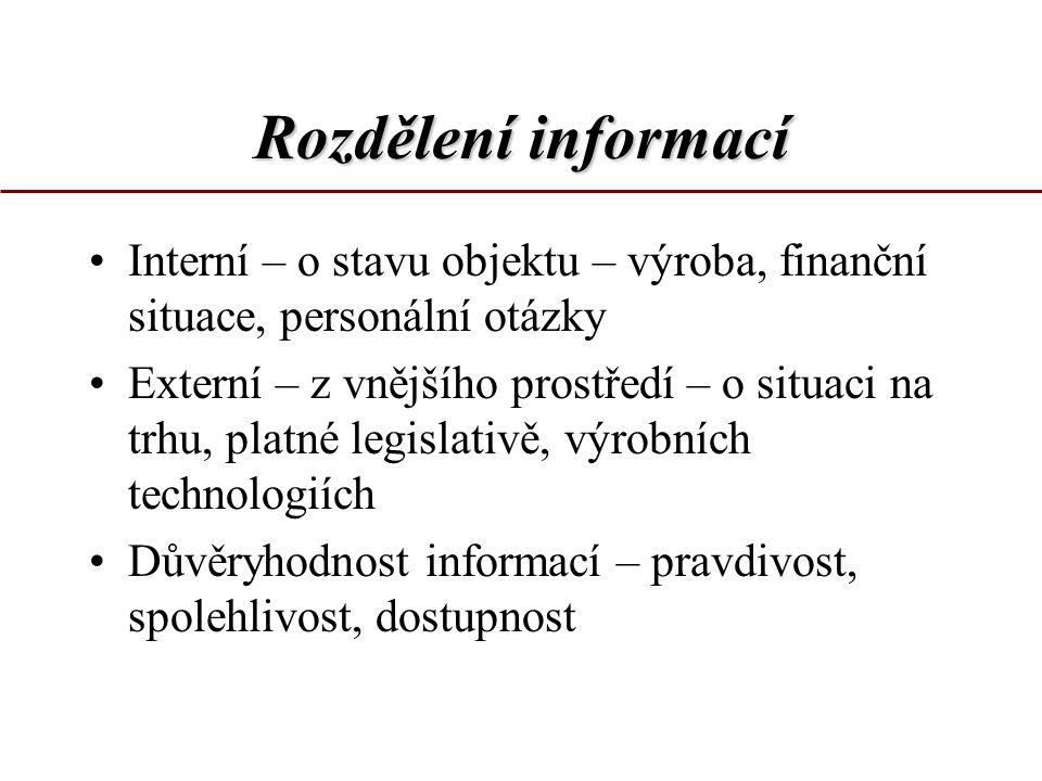 Zdrojeinformací Zdroje informací Formální informace – knihy, rozhlas, televize, databáze Neformální informace – diskuse
