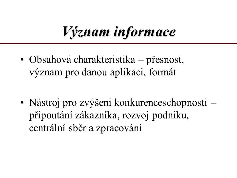 Využívánísprávnýchinformací Využívání správných informací efektivní řešení problémů uplatnění informací v cyklu řízení vznik nápadů