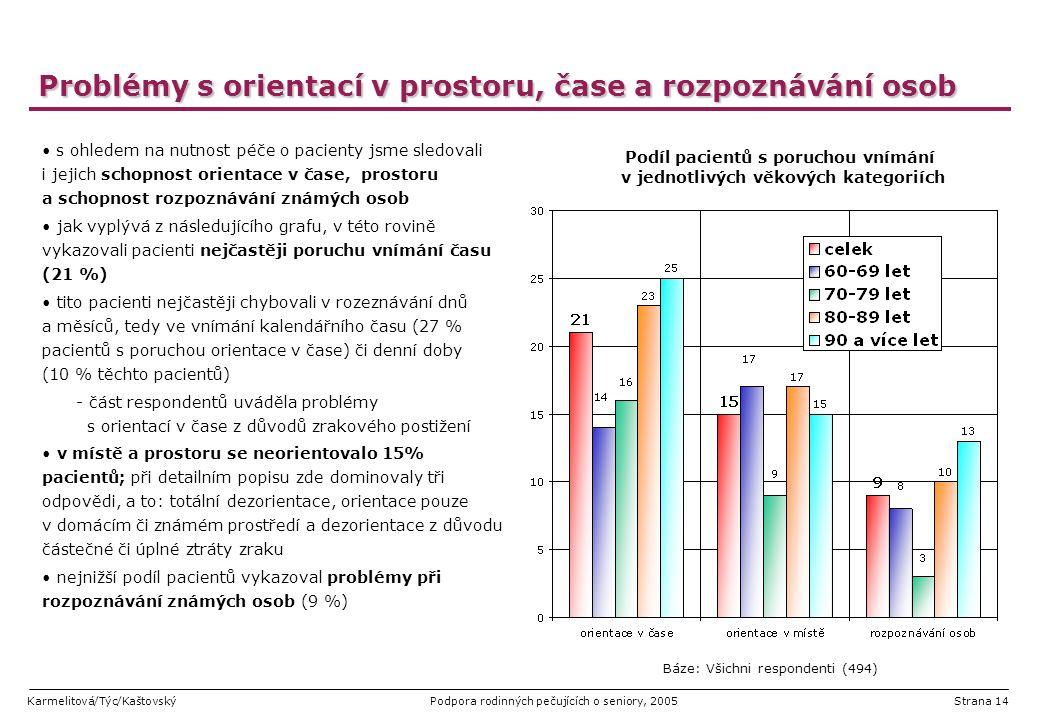 Karmelitová/Týc/KaštovskýPodpora rodinných pečujících o seniory, 2005Strana 14 Problémy s orientací v prostoru, čase a rozpoznávání osob s ohledem na