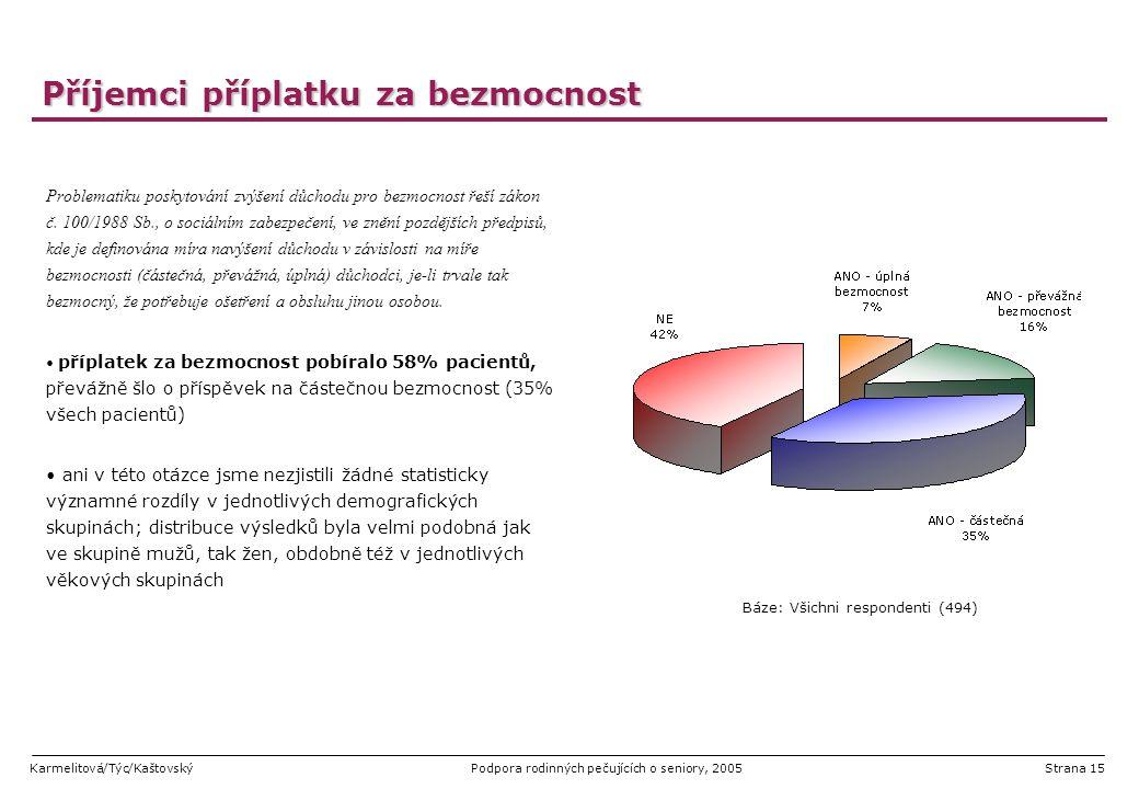 Karmelitová/Týc/KaštovskýPodpora rodinných pečujících o seniory, 2005Strana 15 Příjemci příplatku za bezmocnost Problematiku poskytování zvýšení důcho