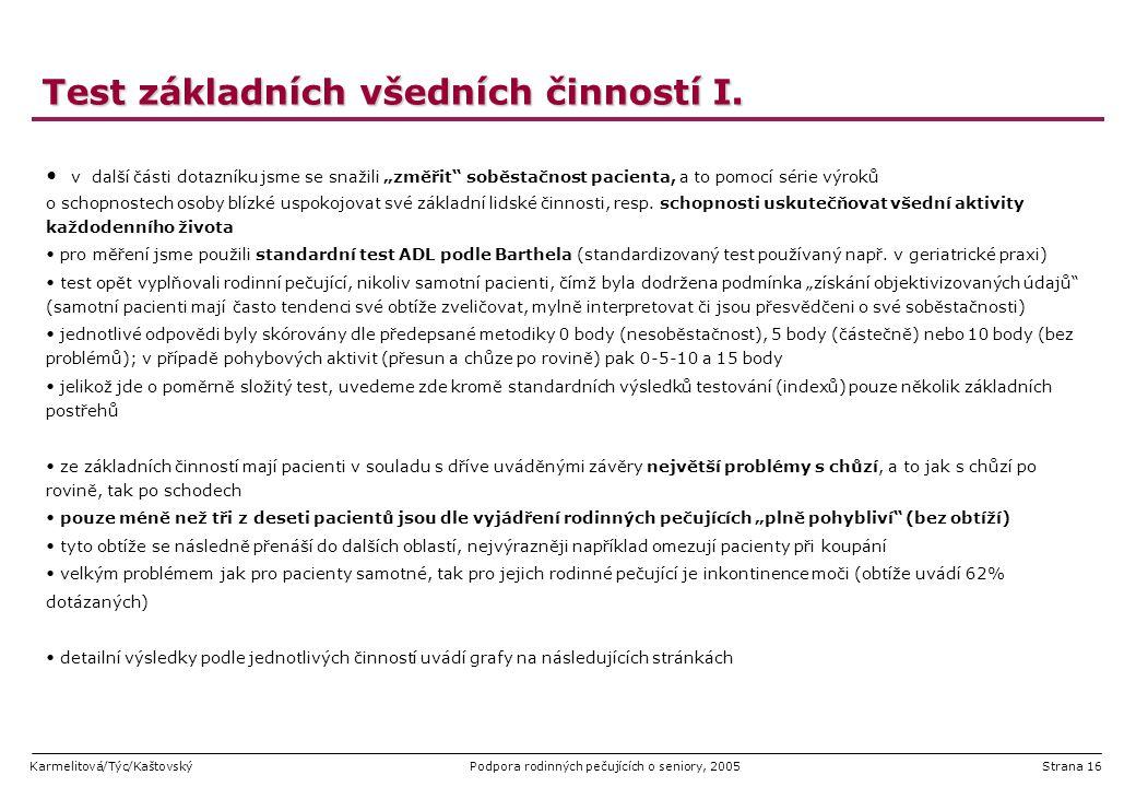 Karmelitová/Týc/KaštovskýPodpora rodinných pečujících o seniory, 2005Strana 16 Test základních všedních činností I. v další části dotazníku jsme se sn