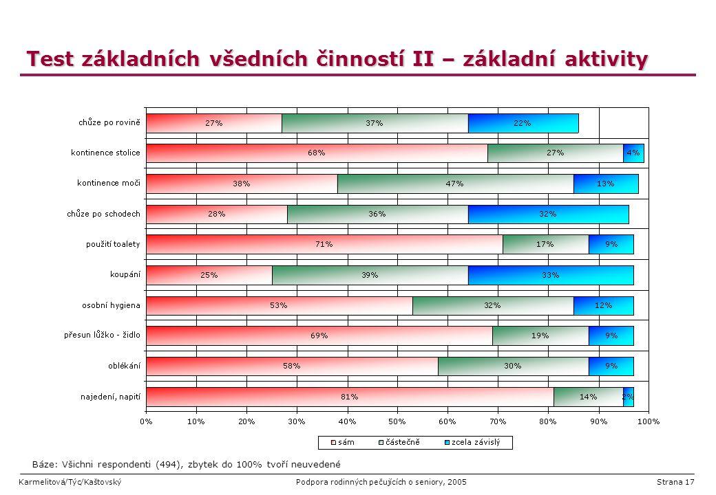 Karmelitová/Týc/KaštovskýPodpora rodinných pečujících o seniory, 2005Strana 17 Test základních všedních činností II – základní aktivity Báze: Všichni