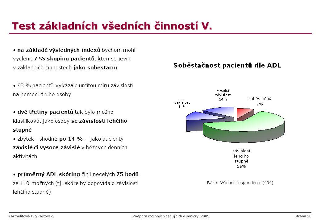Karmelitová/Týc/KaštovskýPodpora rodinných pečujících o seniory, 2005Strana 20 Test základních všedních činností V. na základě výsledných indexů bycho